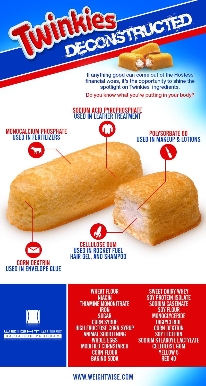 Whole Foods Food Problem