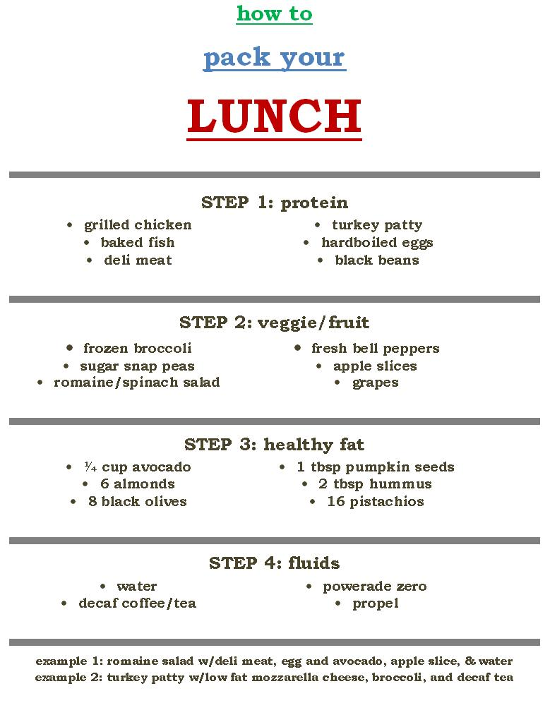 How to pack your lunch weightwise for Table 52 restaurant week menu 2013