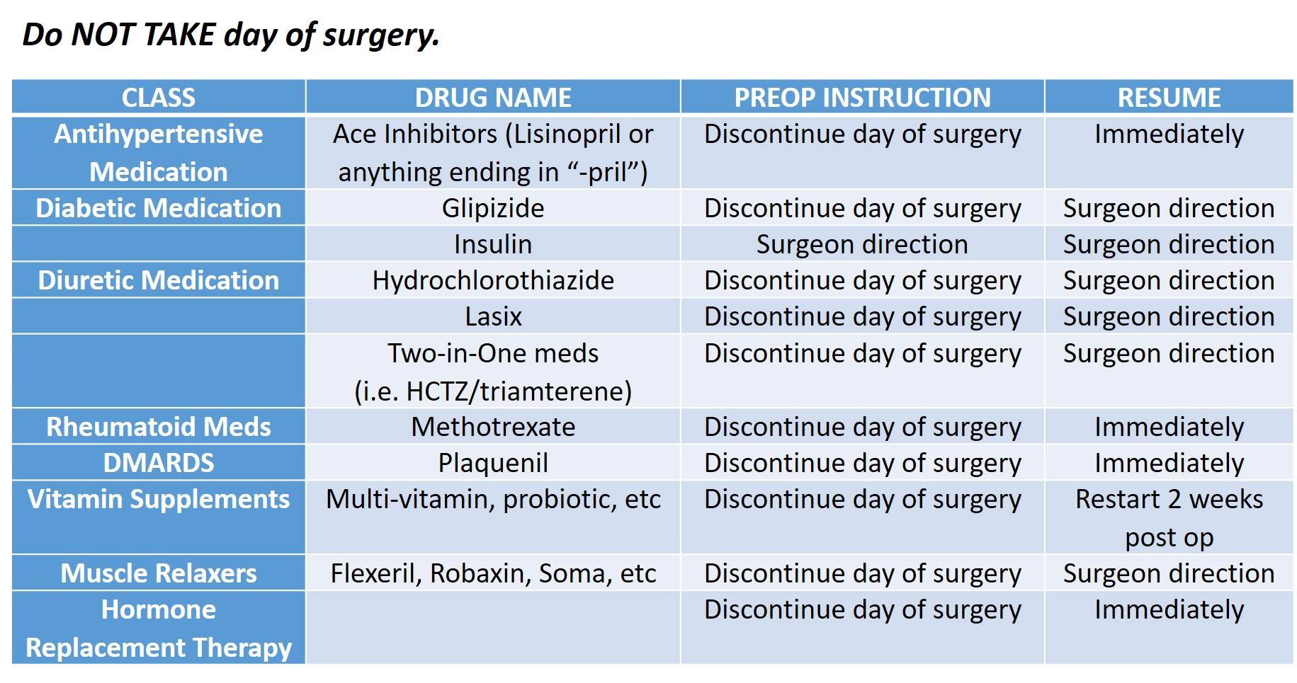 cataract surgery pre op instructions