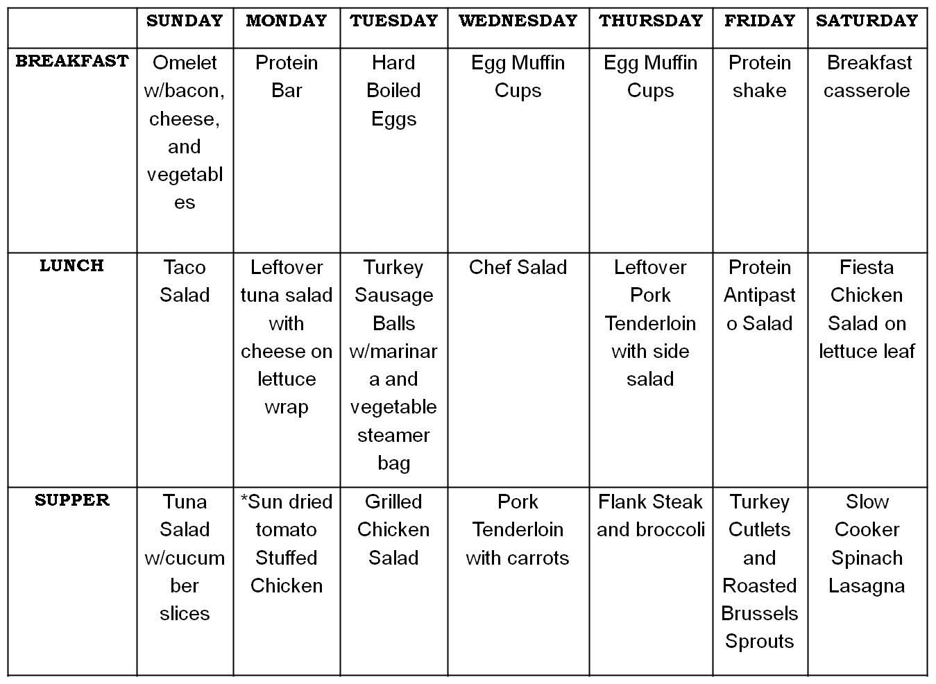 meal plan 010514